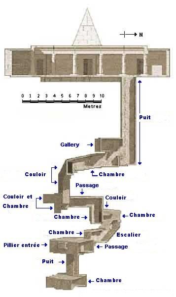 3d-plan-horemheb-saqqara.jpg