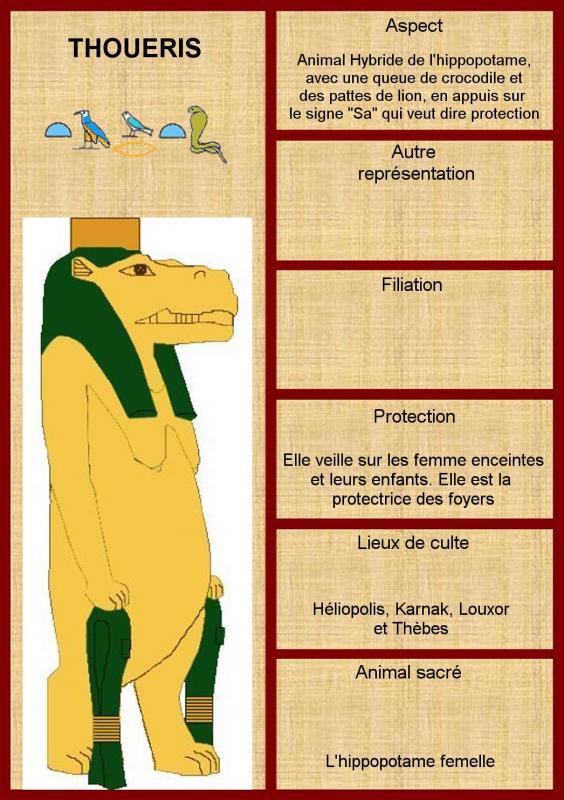 Thoueris