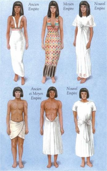 Détail de vétements égyptien